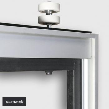 Raamwerk en isolatie van een paneelwand